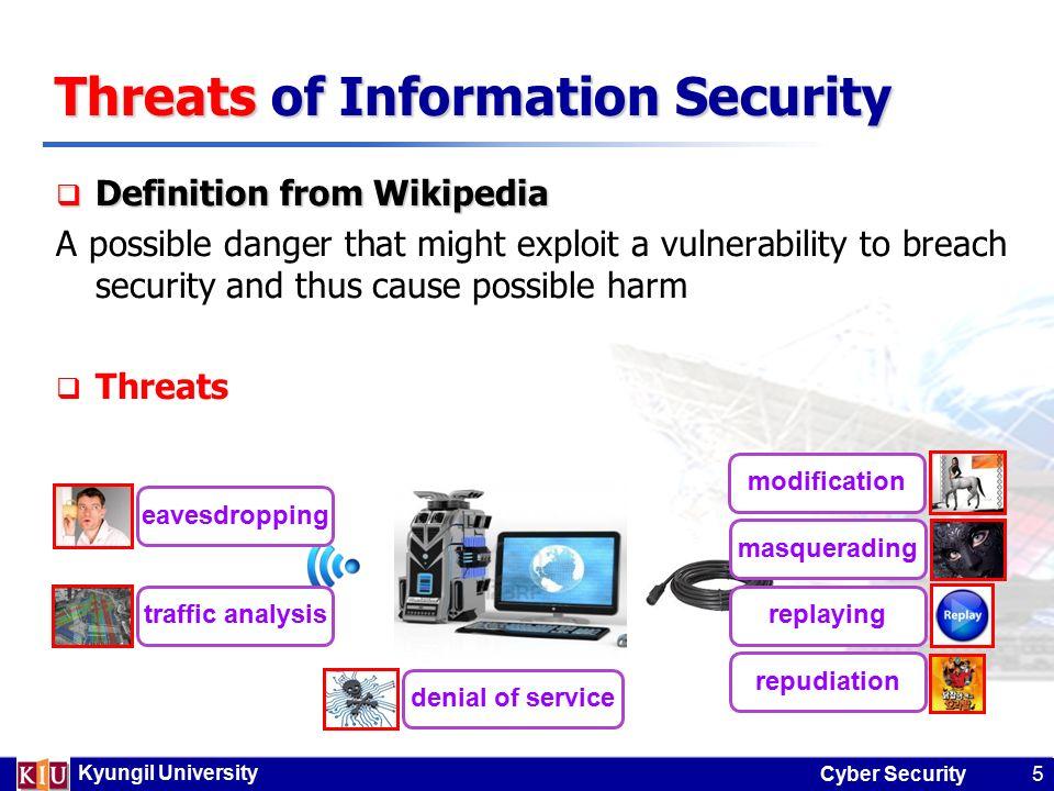 INFORMATION SECURITY THREATS EPUB