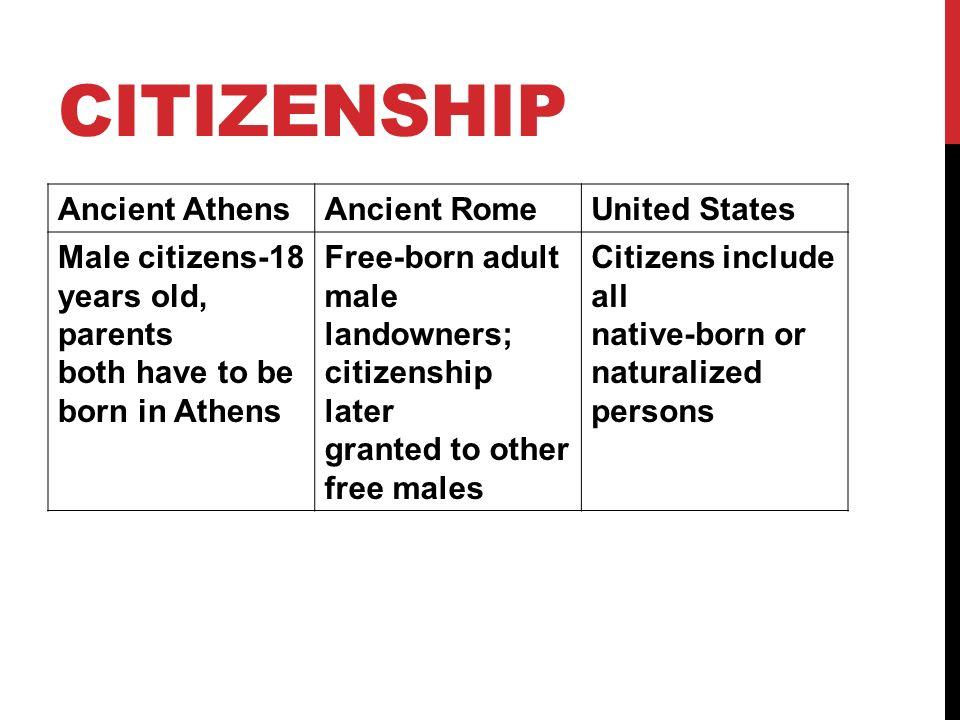 greece and rome comparison