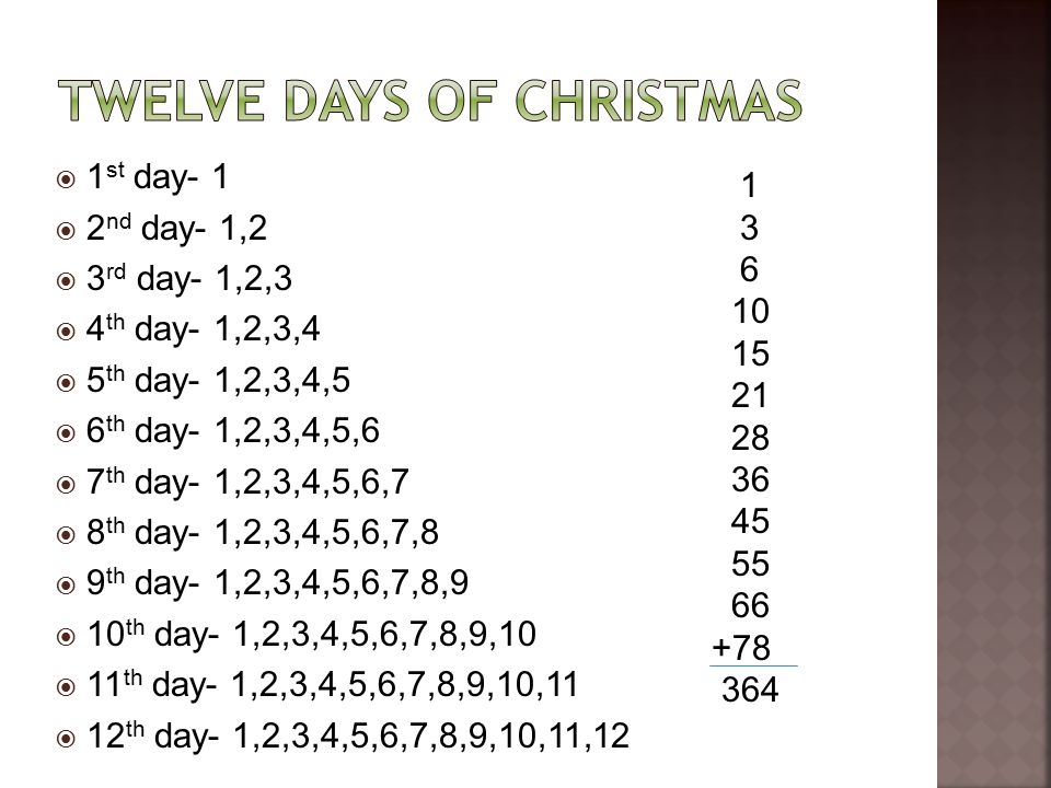 How Many Gifts Are In The Twelve Days Of Christmas.How Many Total Gifts Are Given In The Song The Twelve Days