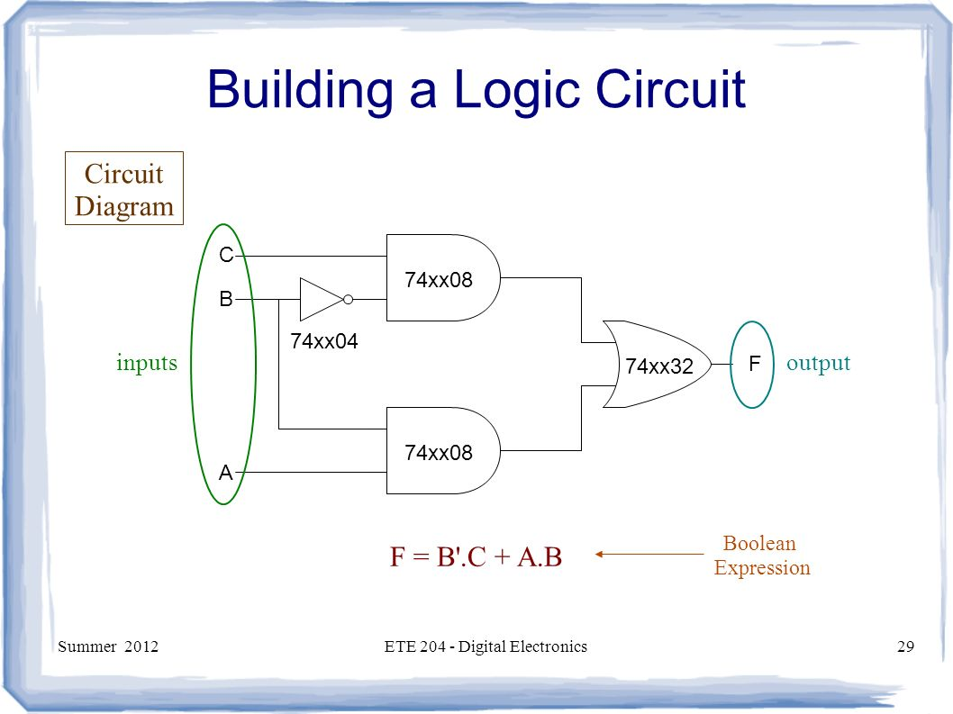 Basic Logic Operations And Standard Gates Lecture1 Wiring Diagram 29 Building A Circuit