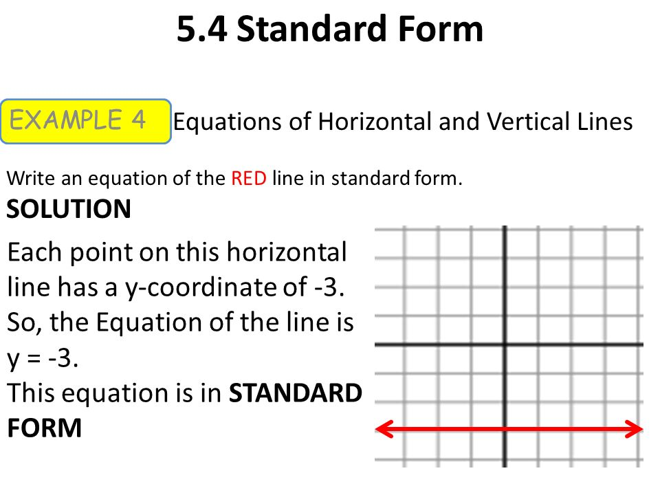 standard form undefined slope  WARM UP SOLVING EQUATIIONS Solve the equation. (lesson 9.9 ...
