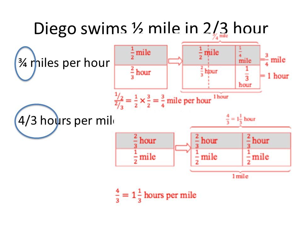 6 Go Swims ½ Mile In 2 3 Hour ¾ Miles Per 4 Hours
