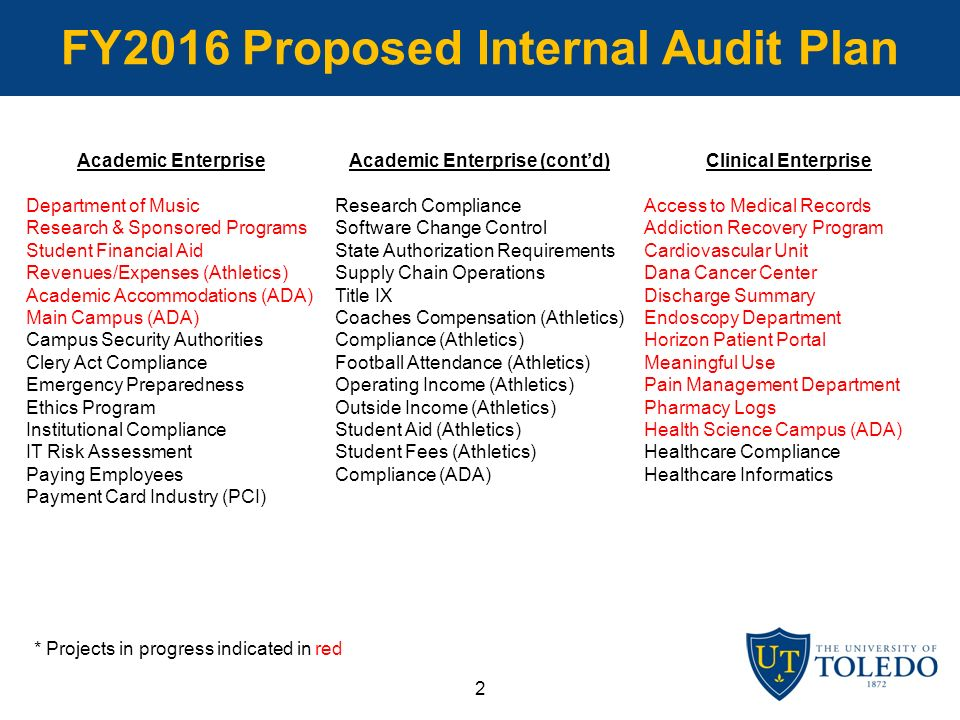The University of Toledo Finance and Audit Committee Meeting