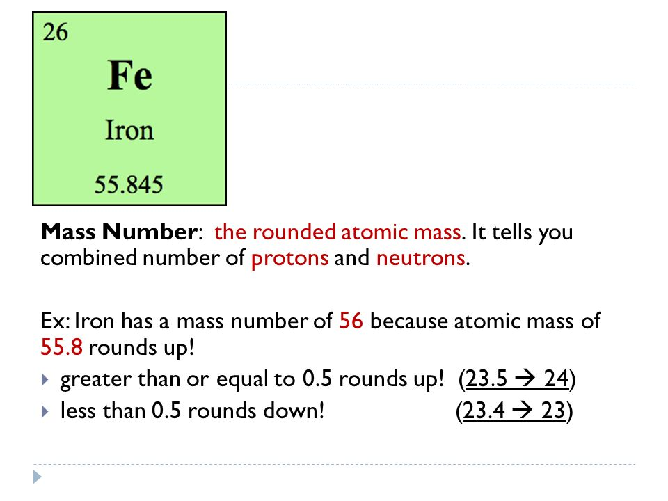 22 Mass Number: The Rounded ...
