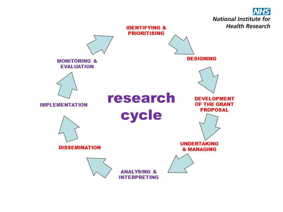 research proposal on domestic violence Vs research paper online procedure in research paper yoga and mental health research paper about gay marriage bans the newspaper boy essay statement essays 500 page essay youtube dissertation on domestic violence in pregnancy embryonic stem cell research paper zip code la veuve de.
