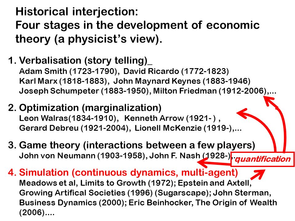 adam smith the four stage theory of development