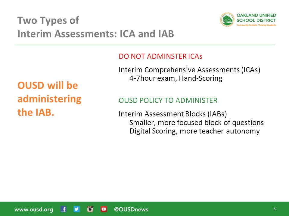 SBAC Interim TA Test Administration Responsibilities