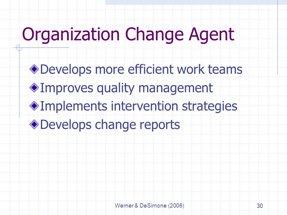 Werner & DeSimone (2006)30 Organization Change Agent Develops more efficient work teams Improves quality management Implements intervention strategies Develops change reports