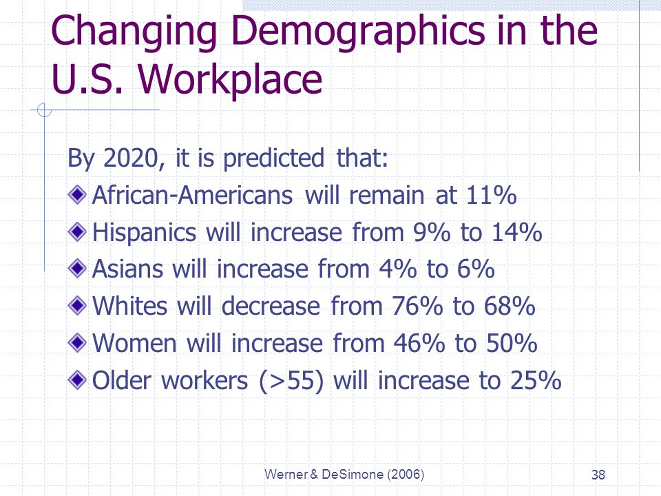 Werner & DeSimone (2006)38 Changing Demographics in the U.S.