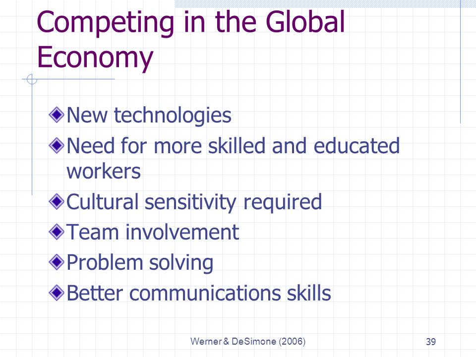 Werner & DeSimone (2006)39 Competing in the Global Economy New technologies Need for more skilled and educated workers Cultural sensitivity required Team involvement Problem solving Better communications skills