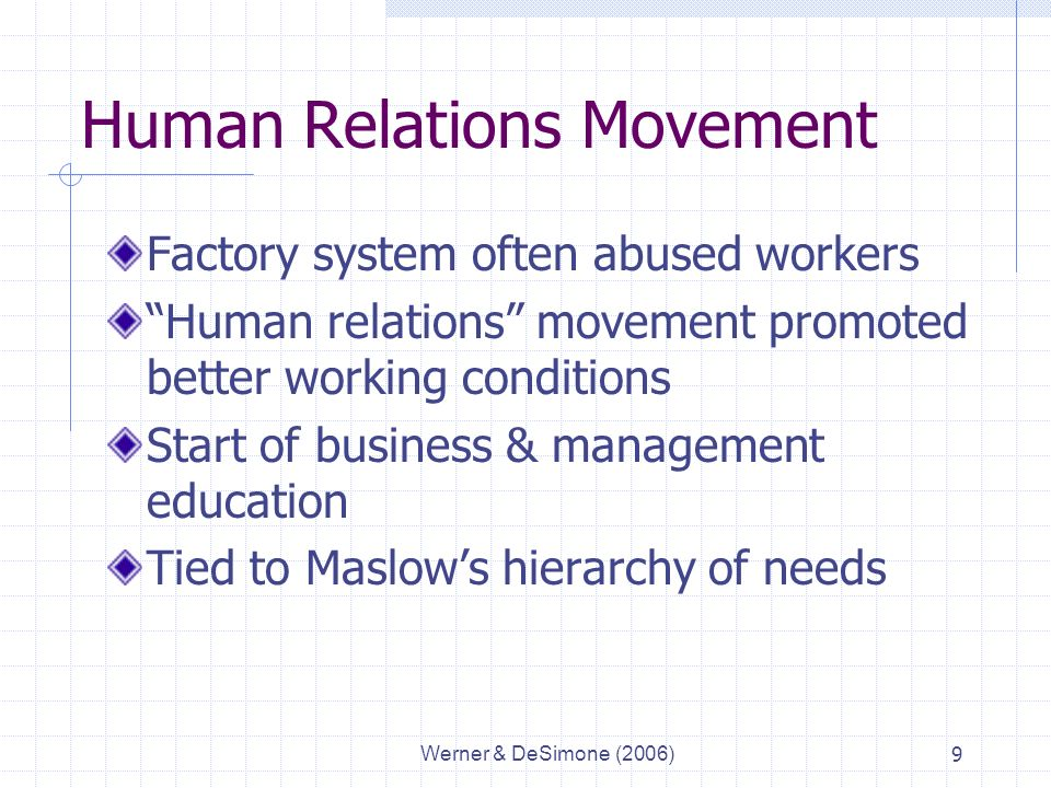 Werner & DeSimone (2006)9 Human Relations Movement Factory system often abused workers Human relations movement promoted better working conditions Start of business & management education Tied to Maslow's hierarchy of needs
