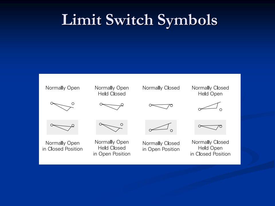 Control Ac Motor Plc Implementation Add Indicator Light Ppt Download