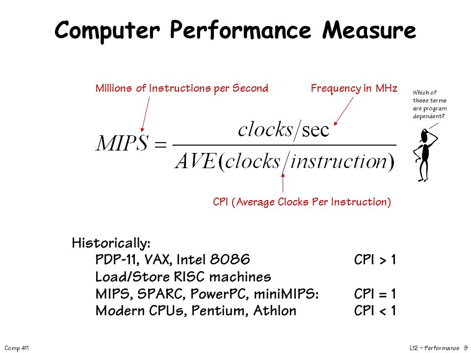 L12 – Performance 1 Comp 411 Computer Performance He said