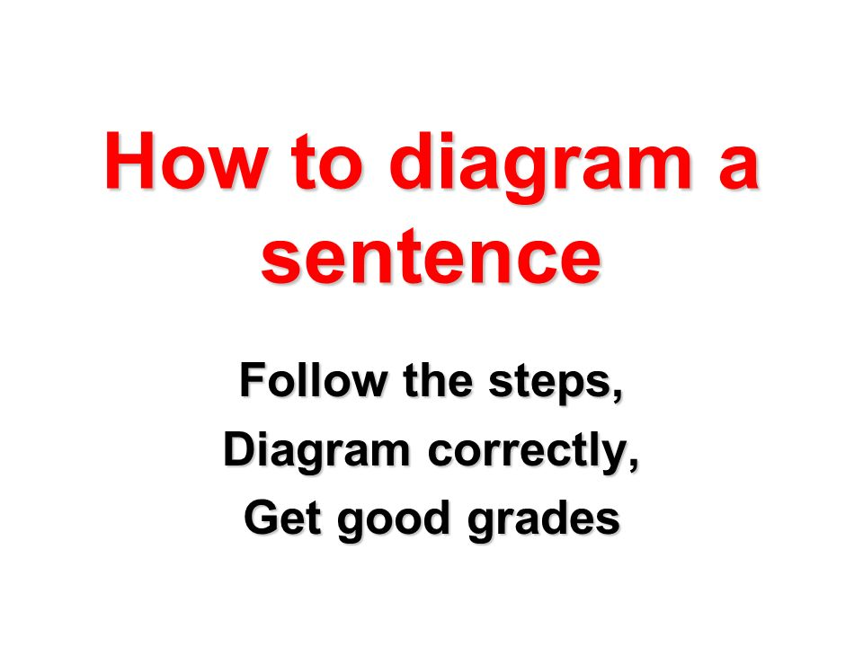 How To Diagram A Sentence Follow The Steps Diagram Correctly Get