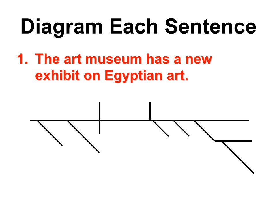 How to diagram a sentence follow the steps diagram correctly get 6 diagram each sentence 1e art museum has a new exhibit on egyptian art ccuart Images