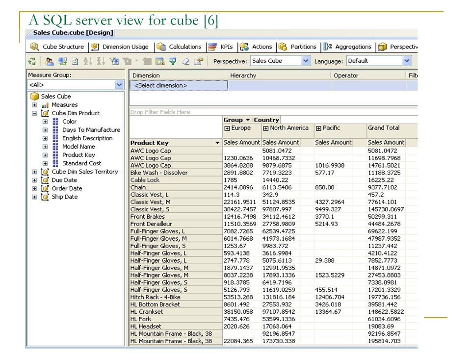 A SQL server view for cube [6]