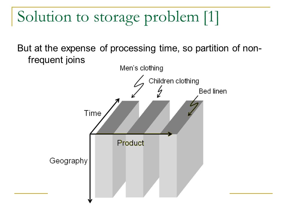 Solution to storage problem [1] But at the expense of processing time, so partition of non- frequent joins