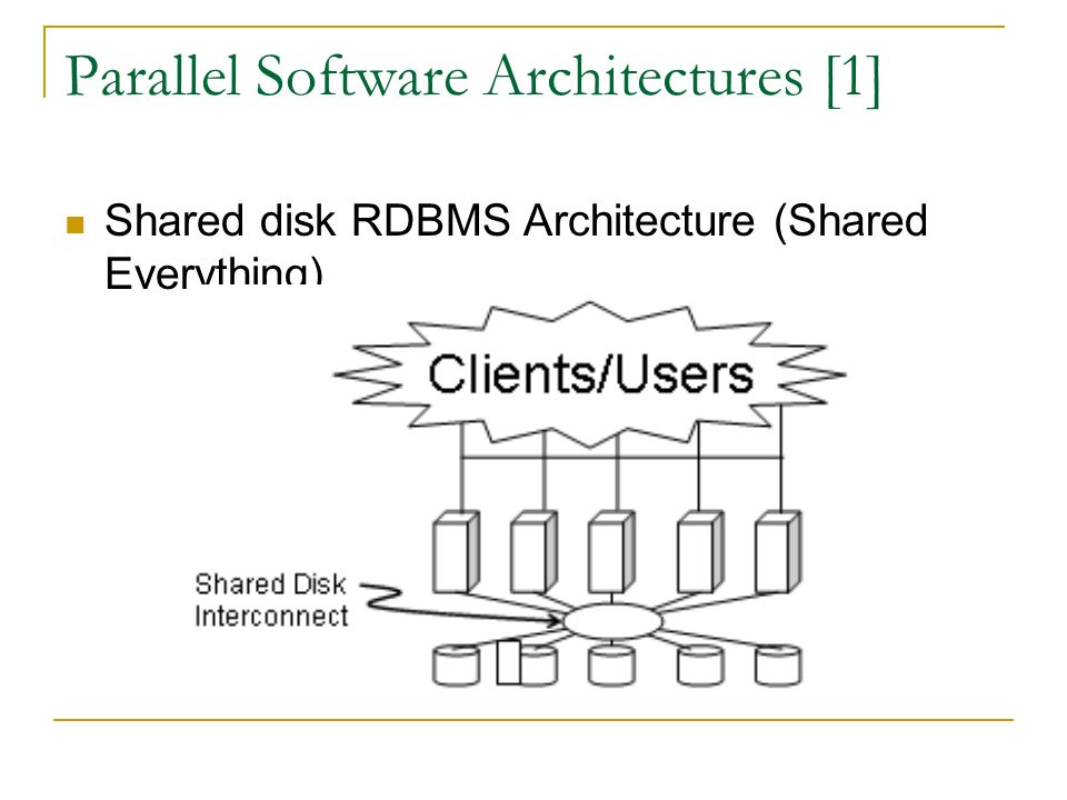 Parallel Software Architectures [1] Shared disk RDBMS Architecture (Shared Everything)