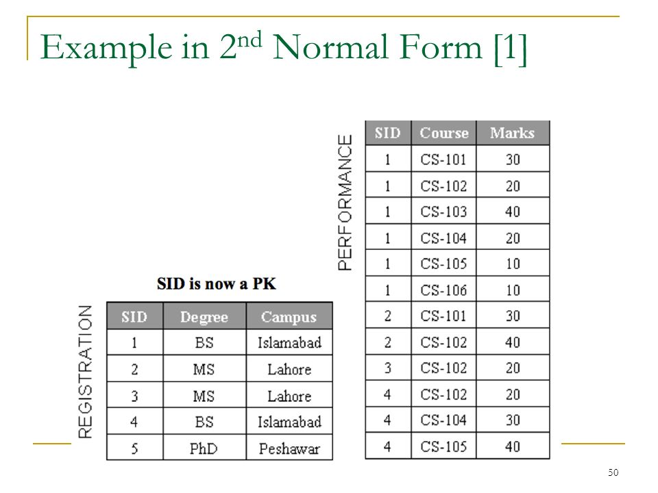 Example in 2 nd Normal Form [1] 50