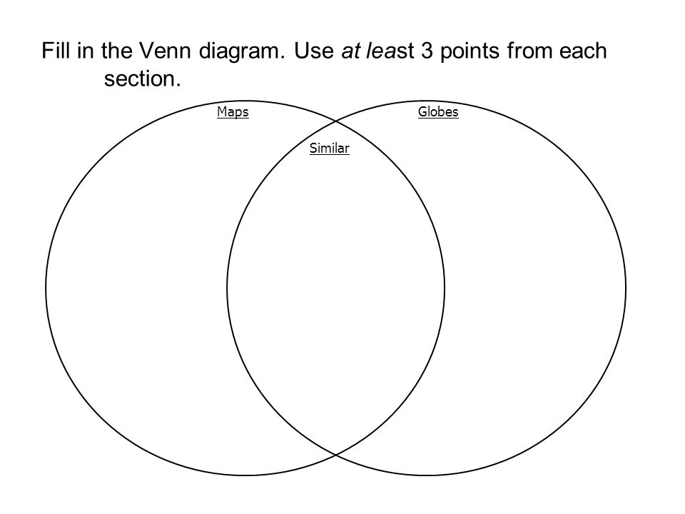 Chapter 1 a geographers world chapter goals i can interpret 9 fill in the venn diagram use at least 3 points from each section maps similar globes ccuart Choice Image