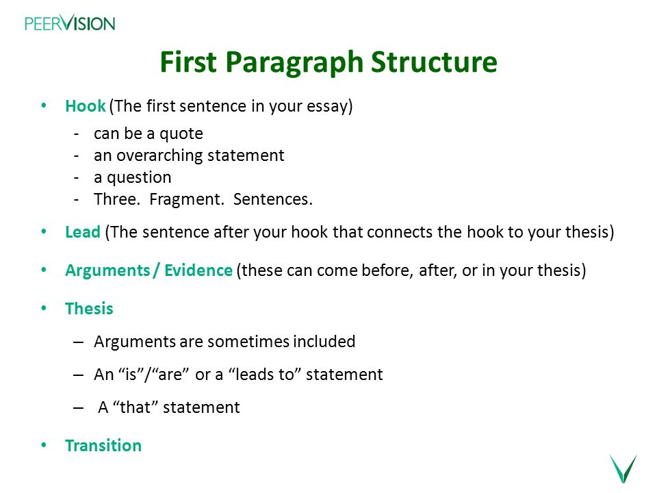 good introduction paragraph examples