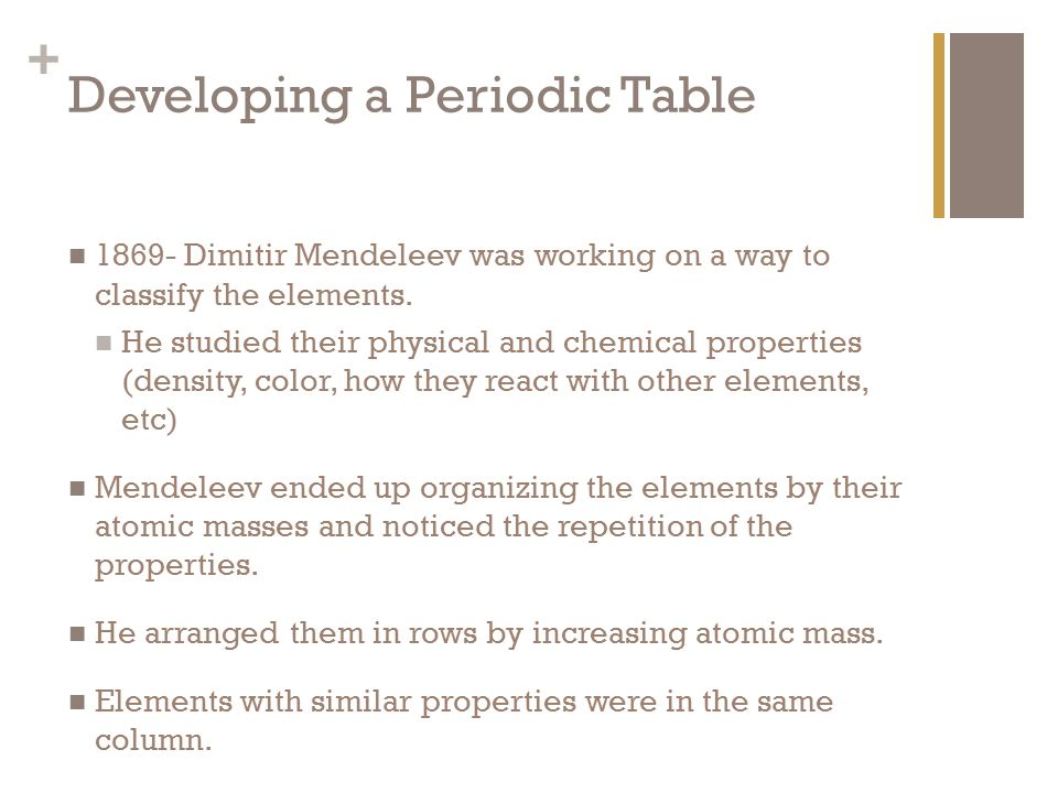 developing a periodic table dimitir mendeleev was working on a way to classify the elements