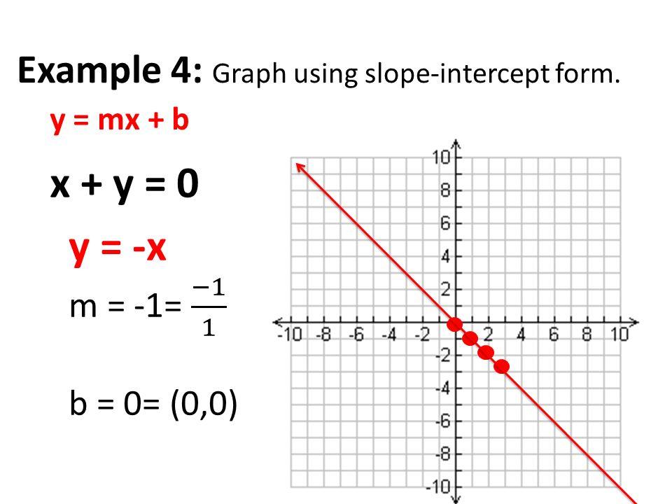 slope intercept form y=0 1. 1 Homework Monday, 11/1 Lesson 1.01_lesson 1.01_pg 186 #18-1