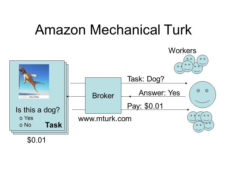 Data annotation with Amazon Mechanical Turk  Alexander