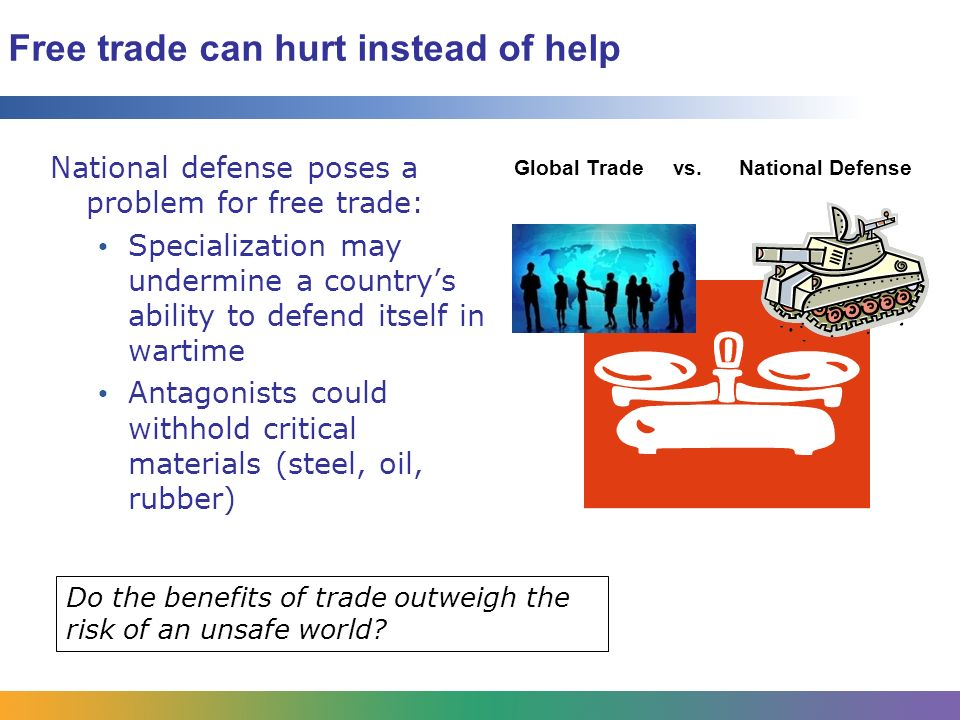 Unit 5 Lesson 14 Trade Barriers And Trade Agreements Aof Business