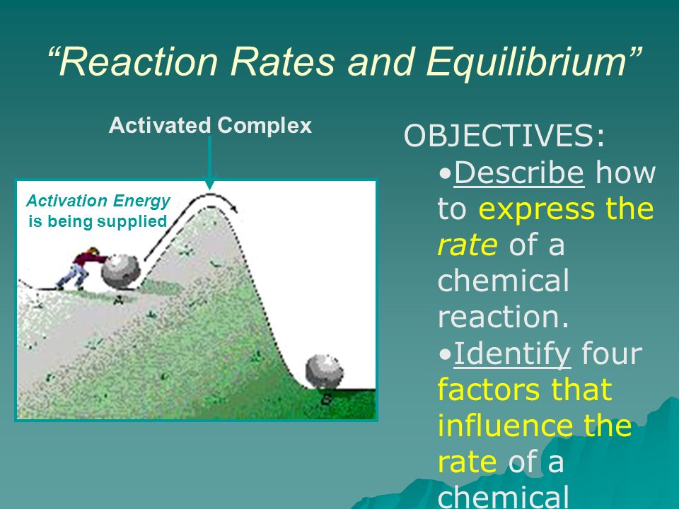 Reaction Rates and Equilibrium Activation Energy is being supplied Activated Complex OBJECTIVES: Describe how to express the rate of a chemical reaction.