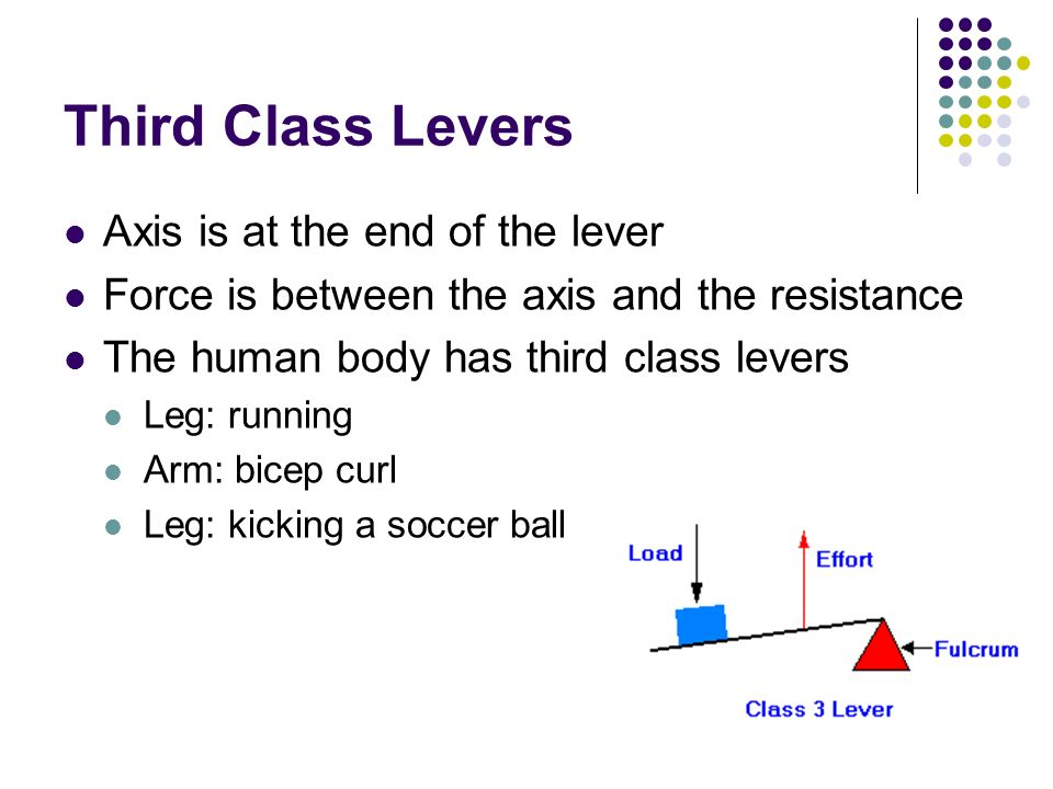 LEVERS Week 8. What are Levers? A simple machine that transmits and ...