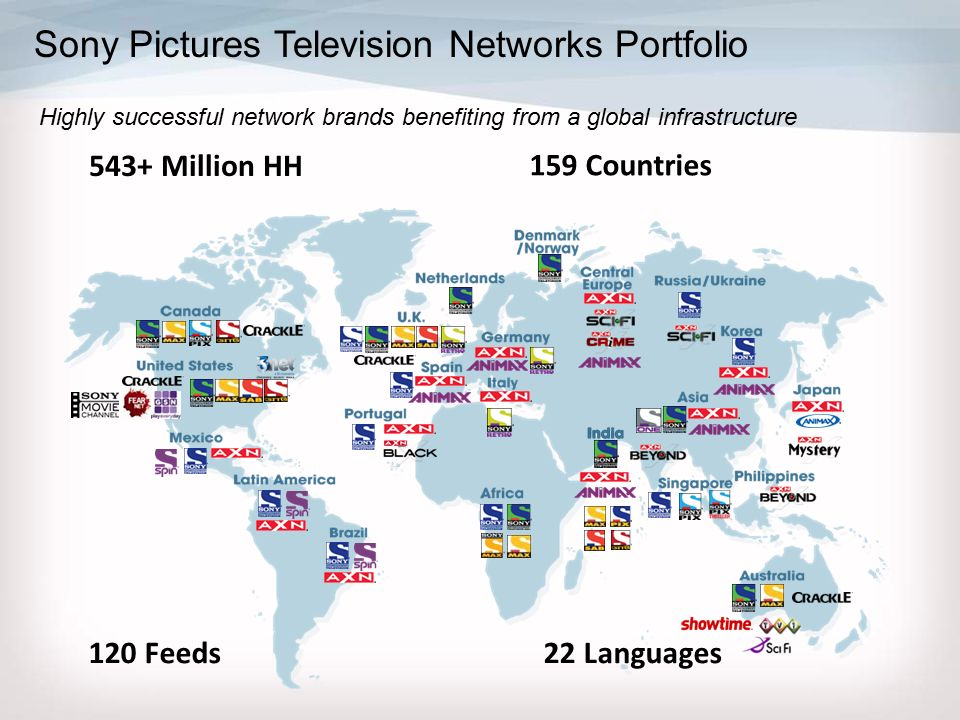 Overview of Sony Pictures Television Networks and Indian