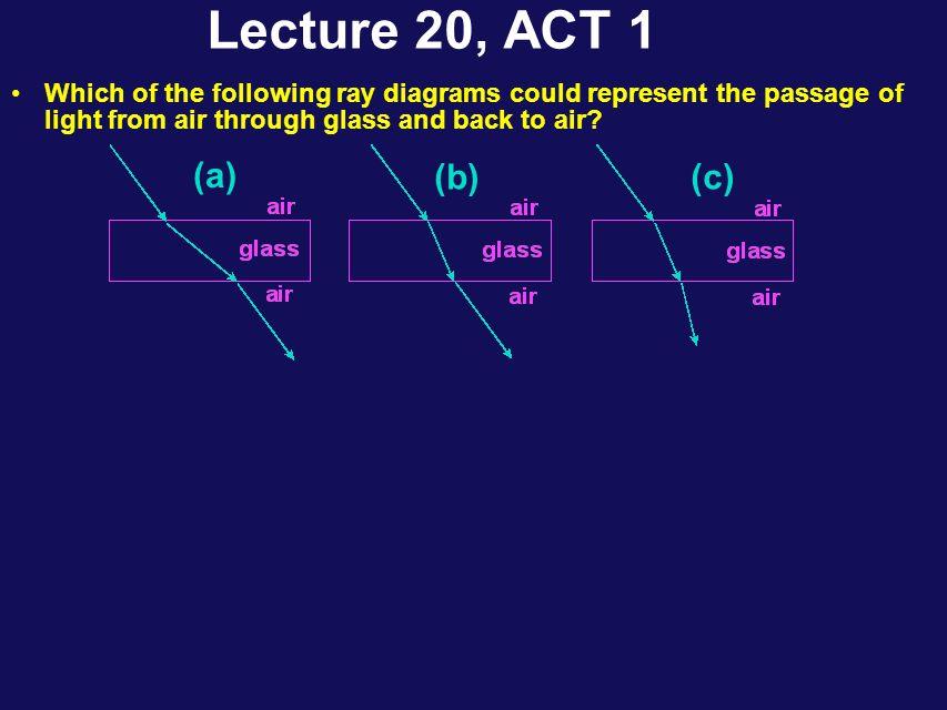 Ray Diagram Concave Mirror Atc Concave Mirror Ray Diagram Real