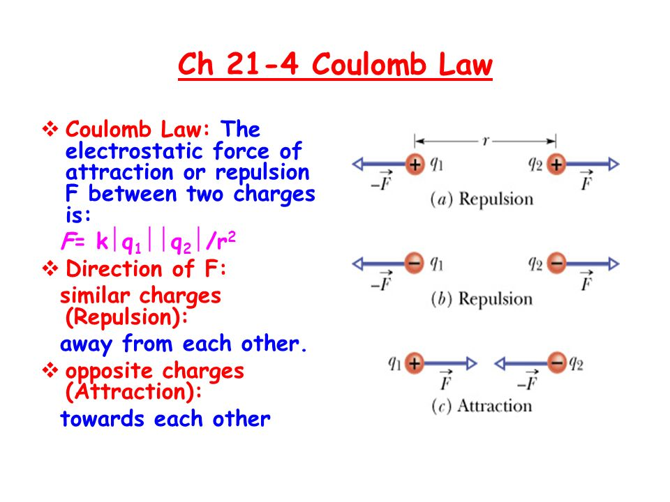  Coulomb Law: The electrostatic force of attraction or repulsion F between two charges is: F= k  q 1  q 2  /r 2  Direction of F: similar charges (Repulsion): away from each other.