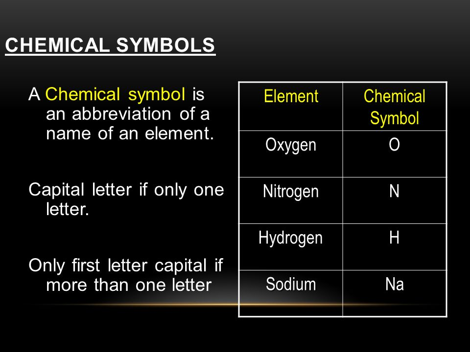 27 Chemical Symbols And Formulas Chemical Symbols A Chemical