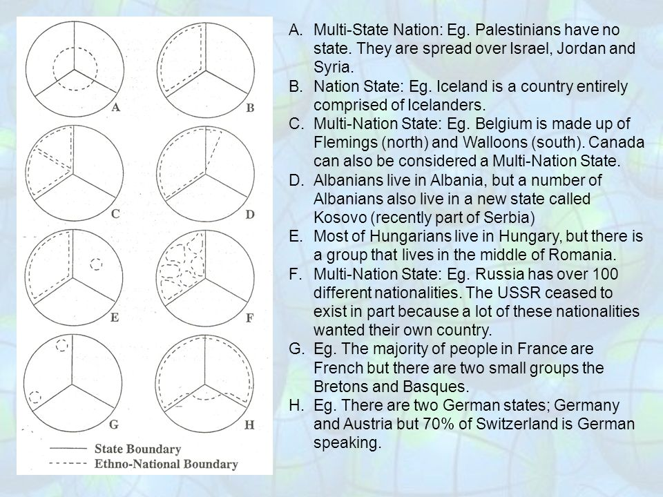 82 Define And Give Examples Of Countries Nation Nation State