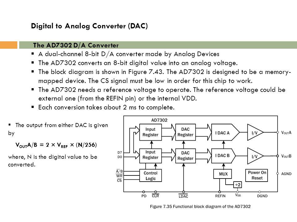 ANALOG-TO-DIGITAL CONVERTER Razvan Bogdan Embedded Systems  - ppt