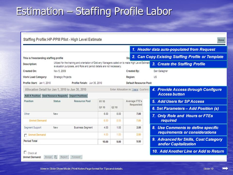 Proposal Processing Proposals, Staffing Profiles, Financial Summary ...