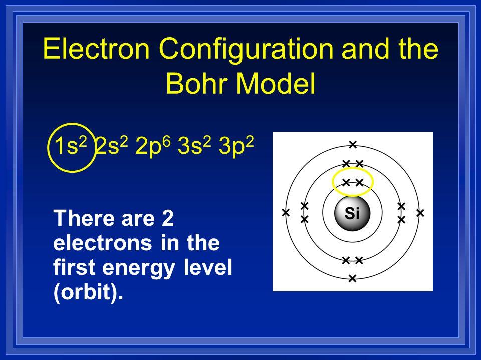 Electrons In Atoms Basic Properties Of Waves Amplitude L Amplitude