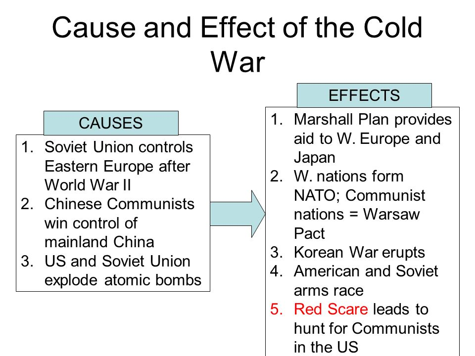 the cold war's negative affect on The consequences of the cold war include both positive and negative effects for both the united states and the ussr both the united states and the ussr managed to build up huge arsenals of atomic weapons of mass destruction and ballistic missiles.