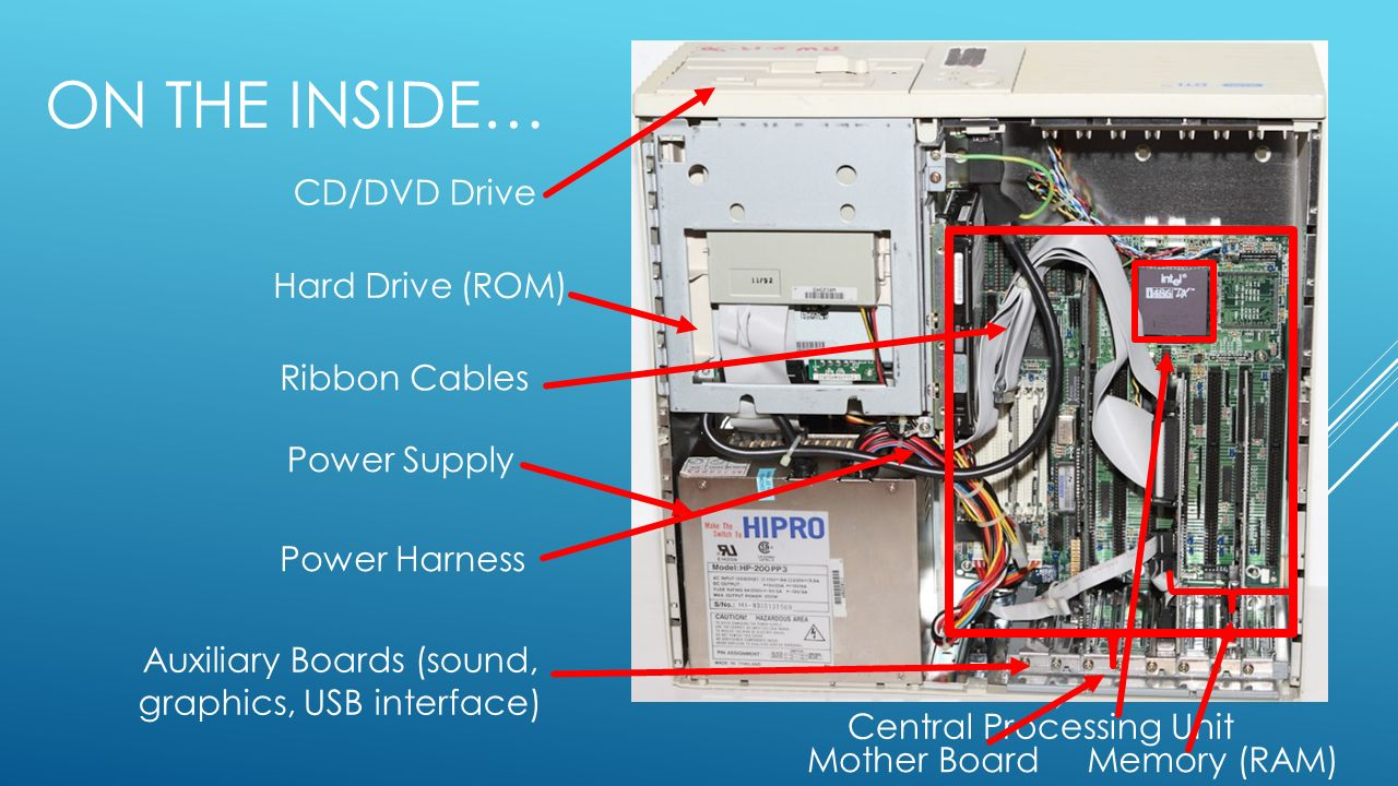 Marvelous Whats In A Pc And How Does It Do What It Does On The Inside Wiring Digital Resources Indicompassionincorg