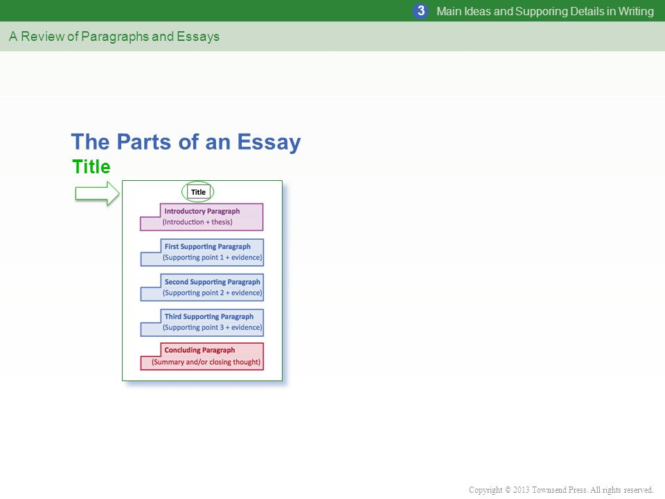 what is global warming essay rise