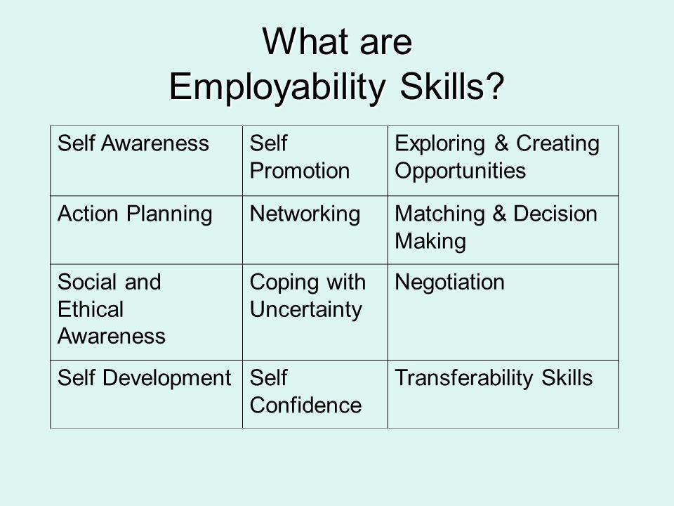 Employability Skills Session 1 What are Employability Skills? - ppt ...