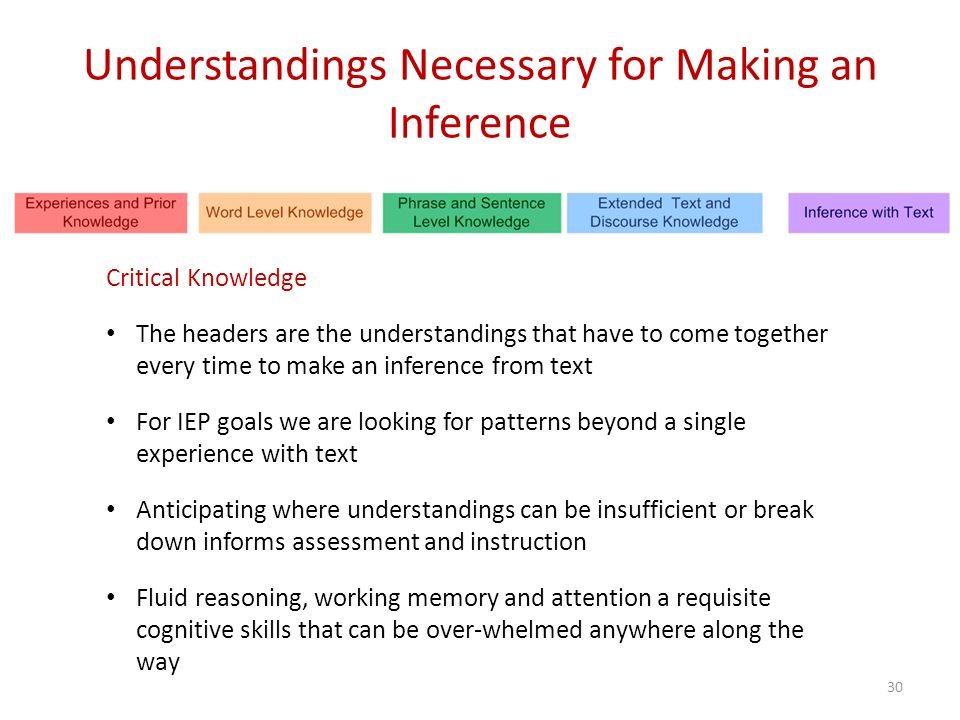 Developing A Learning Progression For Making Inferences Ppt
