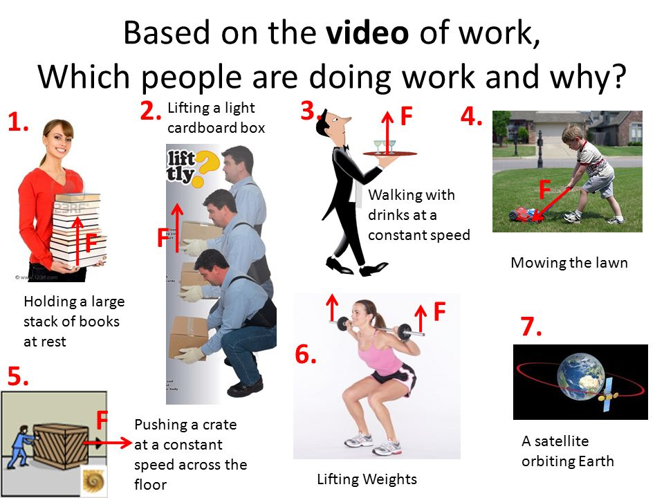 What is work? Physics Definition of WorkPhysics Definition of Work