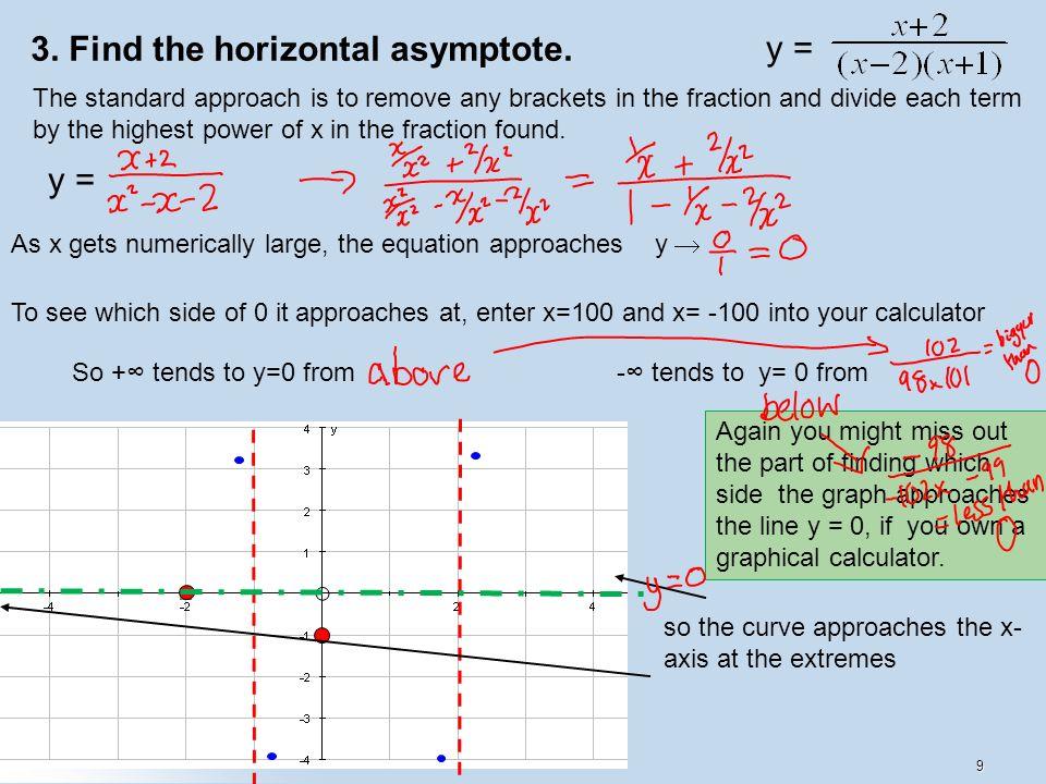 Slant Asymptote Calculator