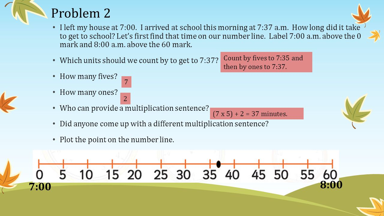 Problem Solving with Time Skip counting and number lines. - ppt download
