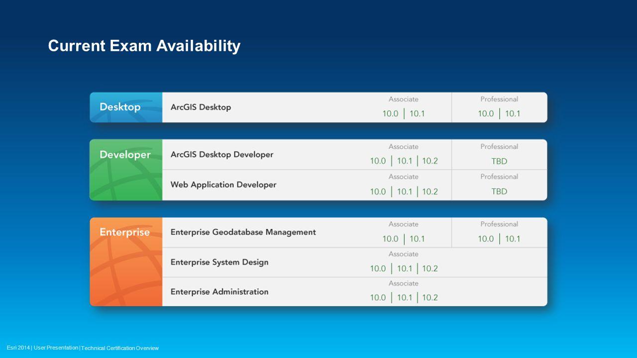 Esri 2014   User Presentation   Esri Technical Certification