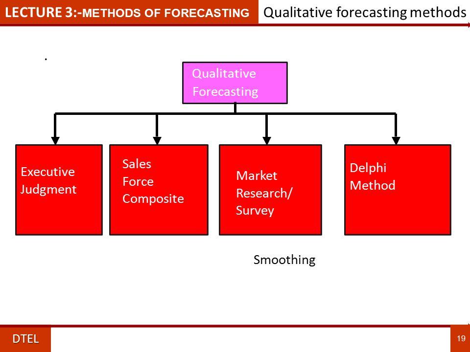 qualitative forecasting model