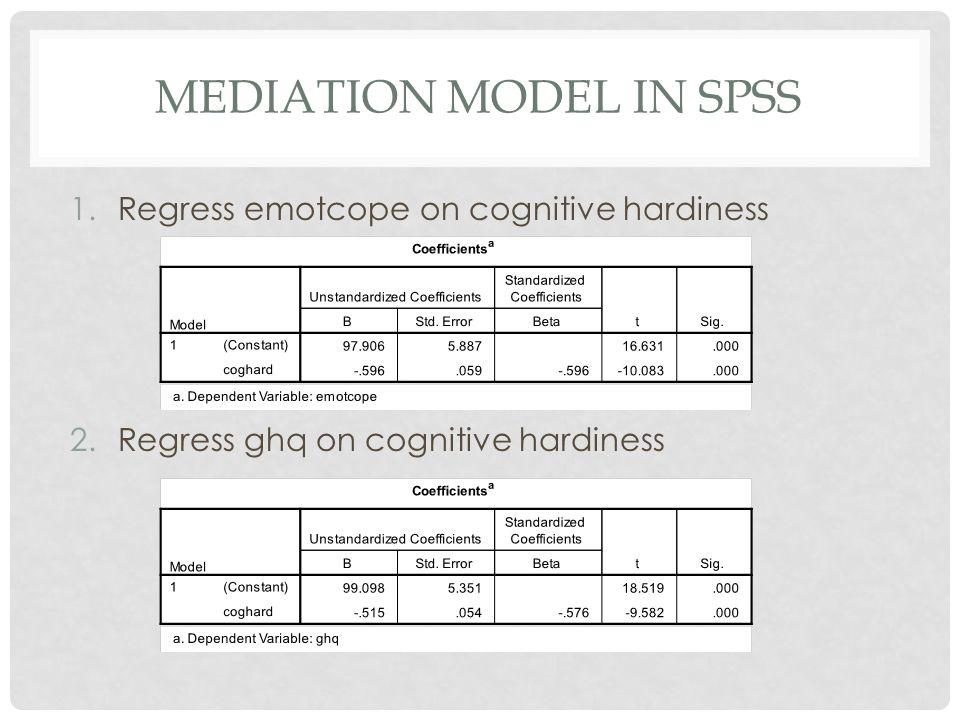 ALISON BOWLING MODERATION AND MEDIATION IN REGRESSION  - ppt